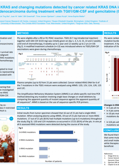 ESMO Immuno-Oncology Congress 2019, December 2019  - POSTER